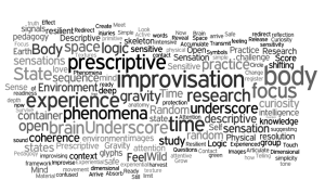 a word cloud generated by Meta- Academy participants